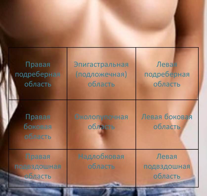 Колющая боль во время секса