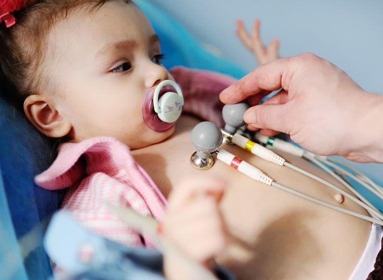 Прием педиатра - Сеть клиник АО Семейный доктор (Москва) - Фото 4